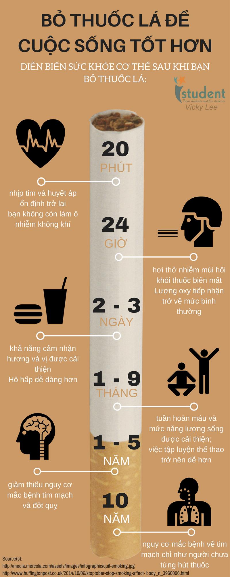 Bỏ thuốc lá (1).png