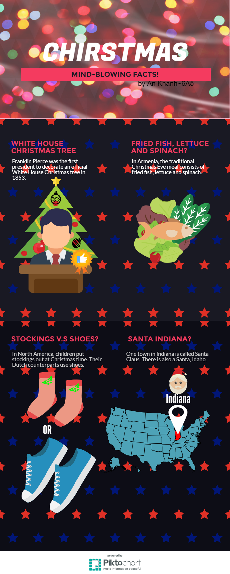 Christmas facts.png