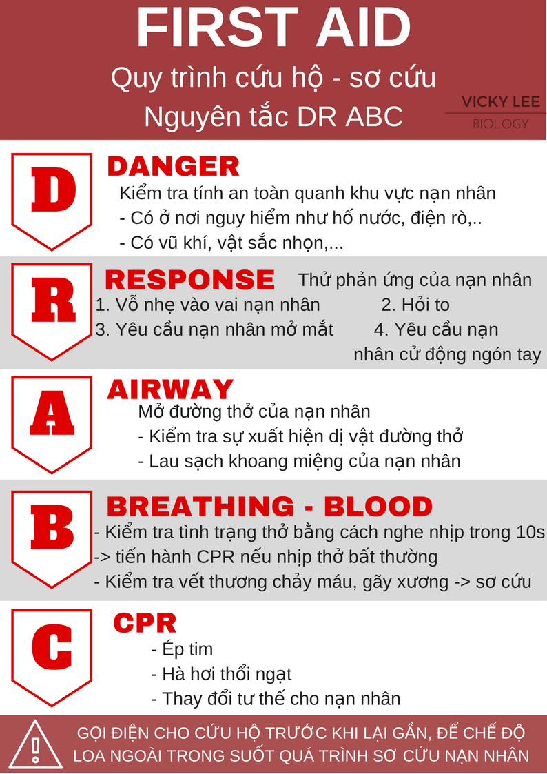 First AID- bio.png